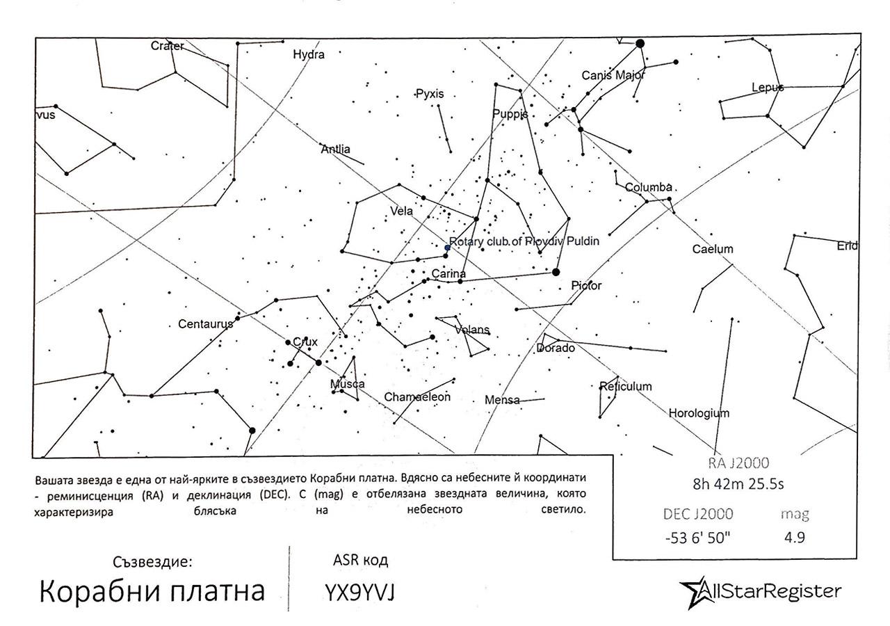 Stars-Map